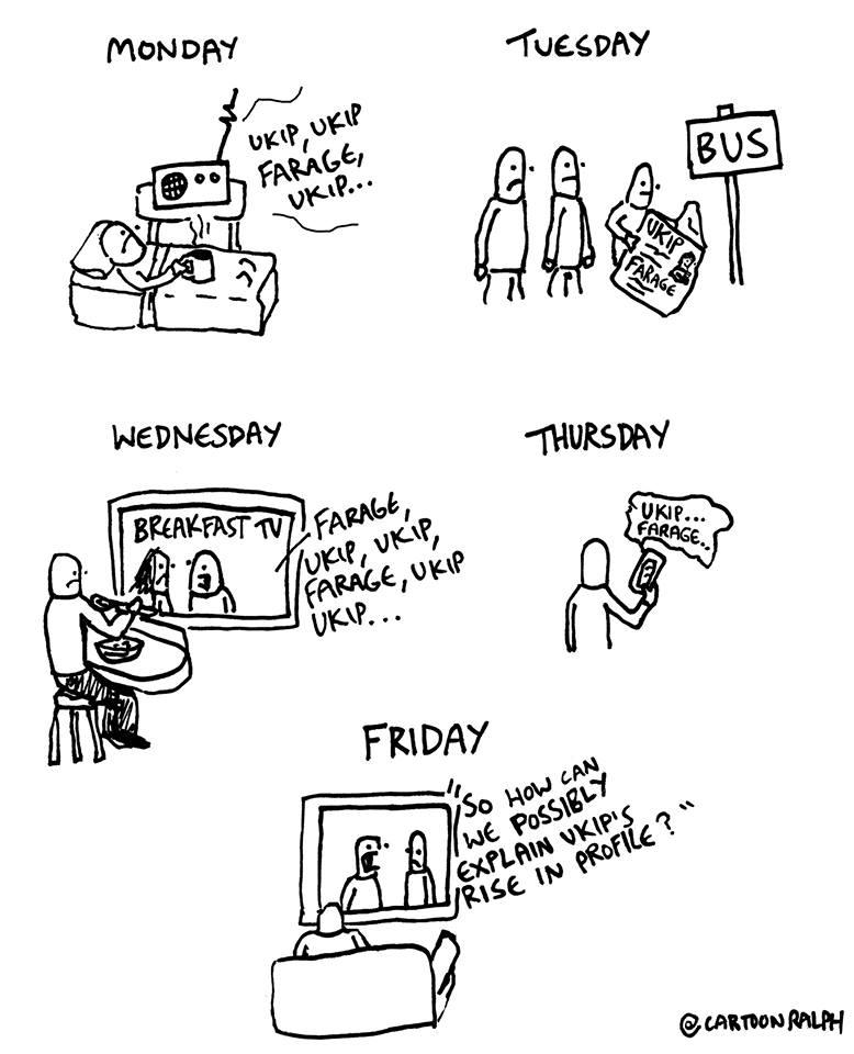 This by @CartoonRalph explains UKIP media coverage