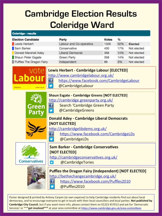 My DIY results poster for the Coleridge Ward, Cambridge 2014 local council elections